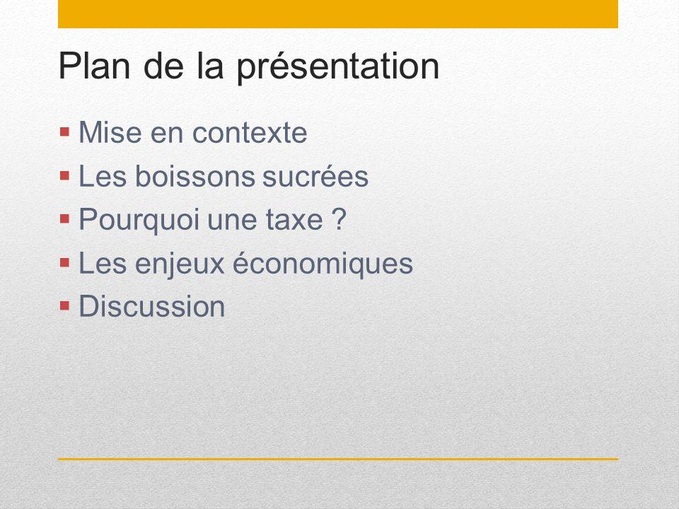 Plan de la présentation Mise en contexte Les boissons sucrées Pourquoi une taxe ? Les enjeux économiques Discussion