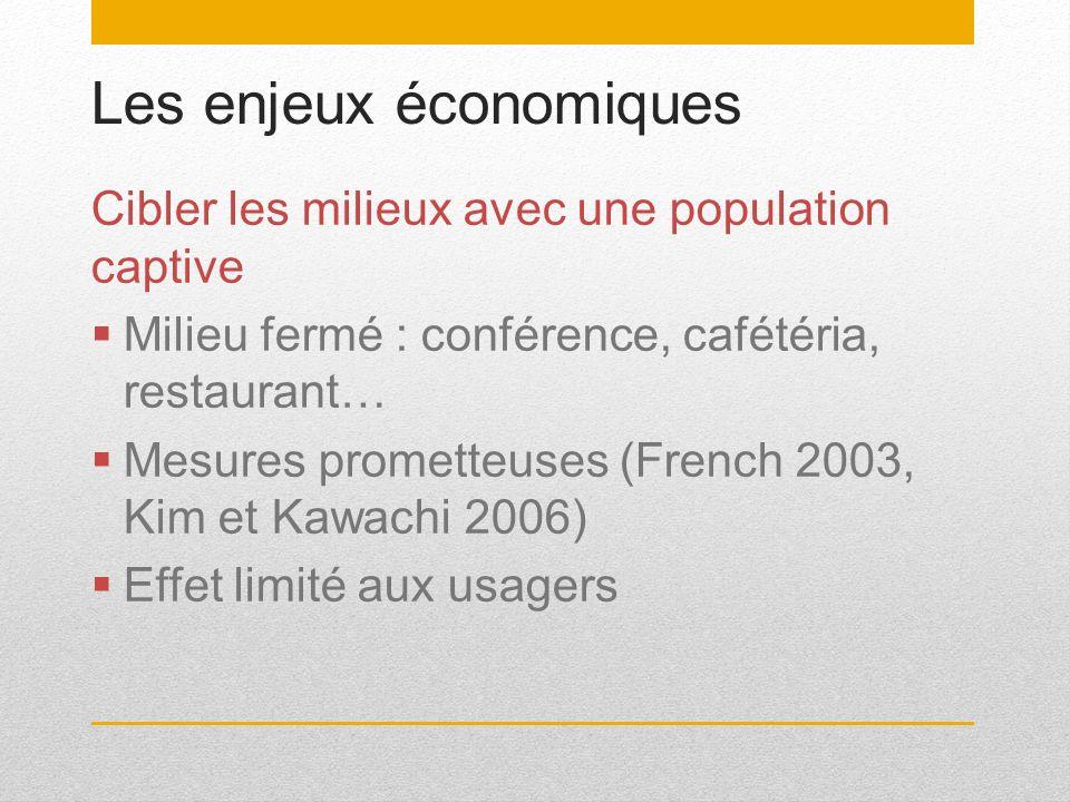 Les enjeux économiques Cibler les milieux avec une population captive Milieu fermé : conférence, cafétéria, restaurant… Mesures prometteuses (French 2