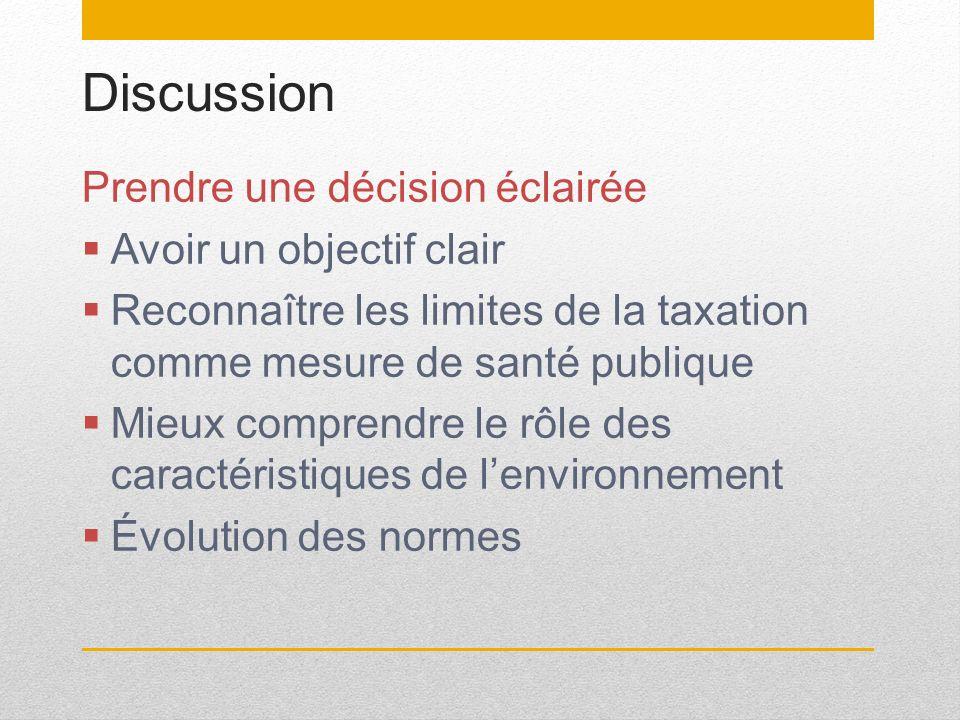 Discussion Prendre une décision éclairée Avoir un objectif clair Reconnaître les limites de la taxation comme mesure de santé publique Mieux comprendr