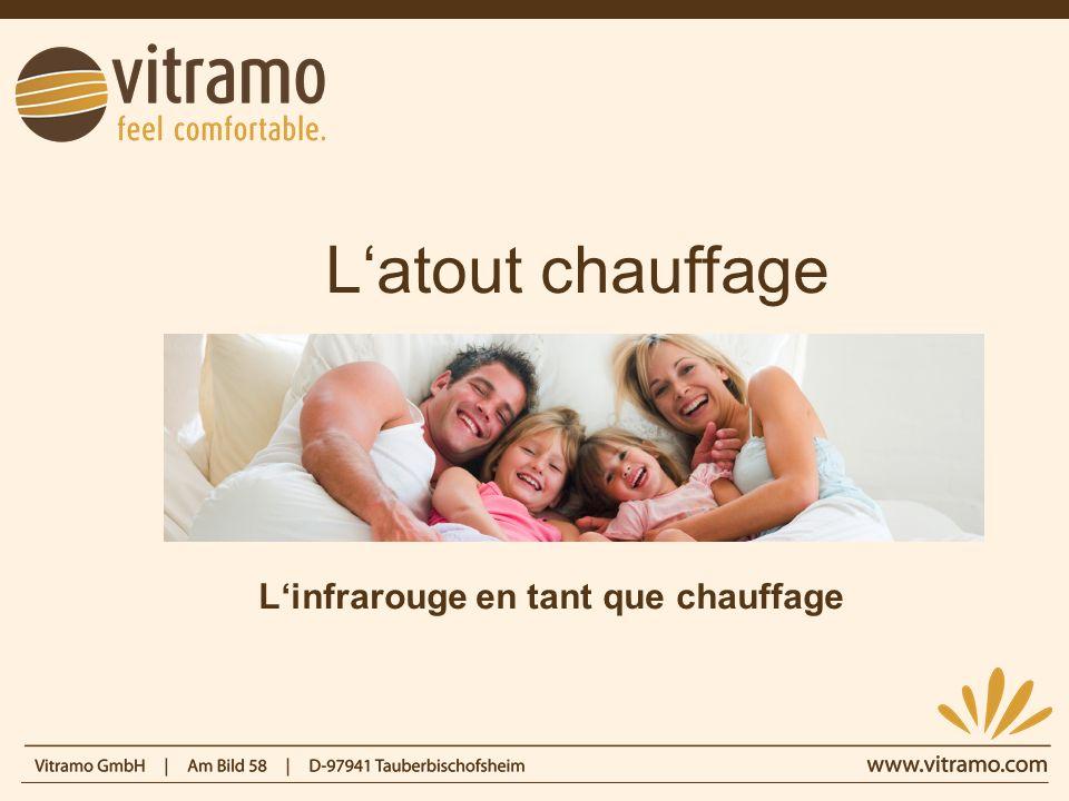 Latout chauffage Linfrarouge en tant que chauffage