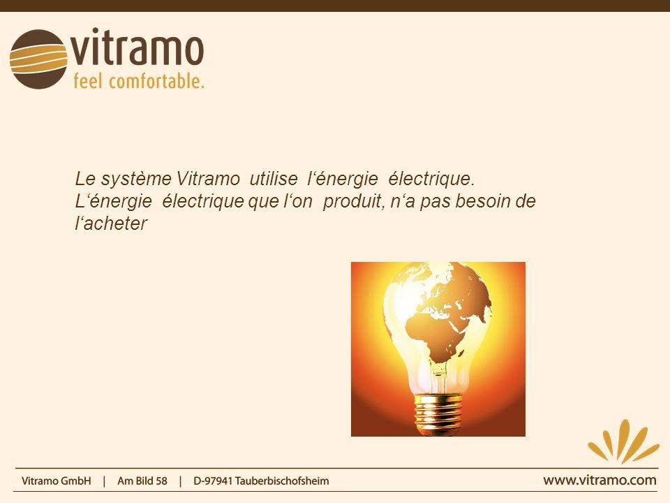 Le système Vitramo utilise lénergie électrique. Lénergie électrique que lon produit, na pas besoin de lacheter