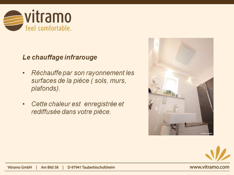 Le chauffage infrarouge Réchauffe par son rayonnement les surfaces de la pièce ( sols, murs, plafonds). Cette chaleur est enregistrée et rediffusée da