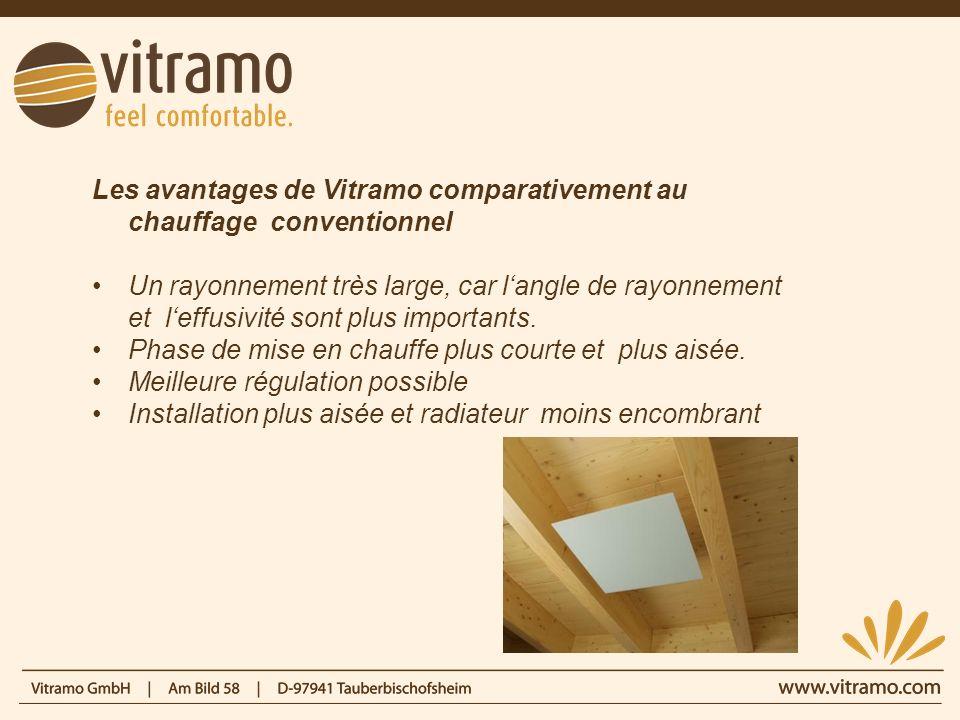 Les radiateurs Vitramo sont de petites tailles pour des puissances importantes et transmettent 100 % de lénergie électrique consommée en chaleur.