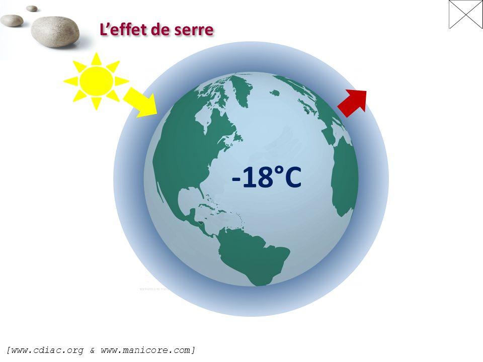 [www.cdiac.org & www.manicore.com] Leffet de serre -18°C