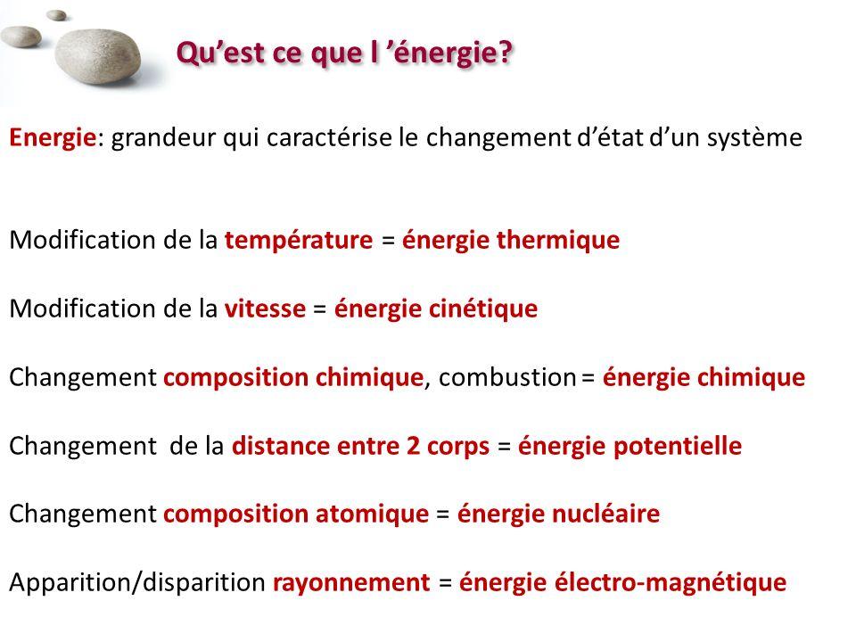 Quest ce que l énergie.