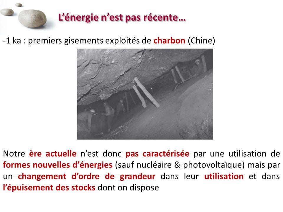 -1 ka : premiers gisements exploités de charbon (Chine) Notre ère actuelle nest donc pas caractérisée par une utilisation de formes nouvelles dénergies (sauf nucléaire & photovoltaïque) mais par un changement dordre de grandeur dans leur utilisation et dans lépuisement des stocks dont on dispose Lénergie nest pas récente…