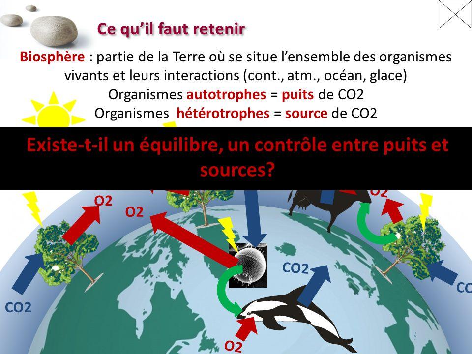 [www.cdiac.org & www.manicore.com] Ce quil faut retenir Biosphère : partie de la Terre où se situe lensemble des organismes vivants et leurs interactions (cont., atm., océan, glace) Organismes autotrophes = puits de CO2 Organismes hétérotrophes = source de CO2 O2 CO2 O2 CO2 Existe-t-il un équilibre, un contrôle entre puits et sources?