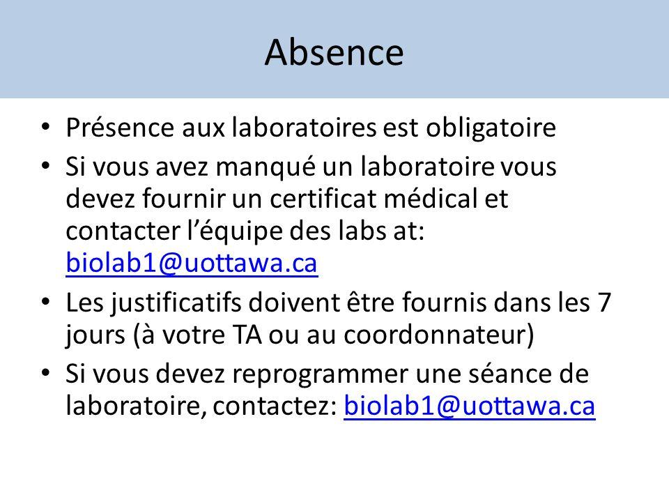 Absence Présence aux laboratoires est obligatoire Si vous avez manqué un laboratoire vous devez fournir un certificat médical et contacter léquipe des