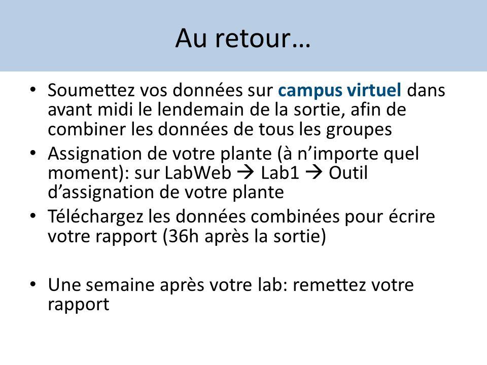 Au retour… Soumettez vos données sur campus virtuel dans avant midi le lendemain de la sortie, afin de combiner les données de tous les groupes Assign