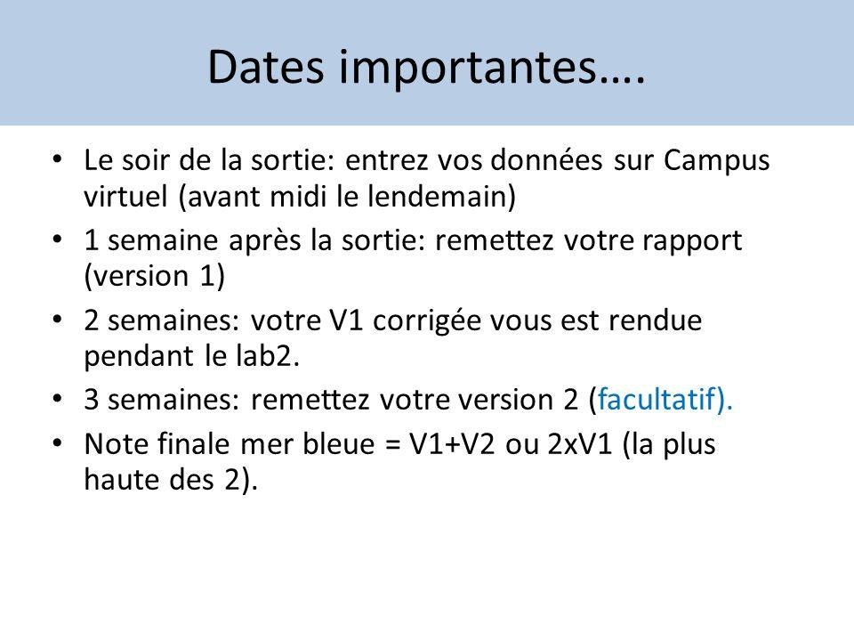 Dates importantes…. Le soir de la sortie: entrez vos données sur Campus virtuel (avant midi le lendemain) 1 semaine après la sortie: remettez votre ra