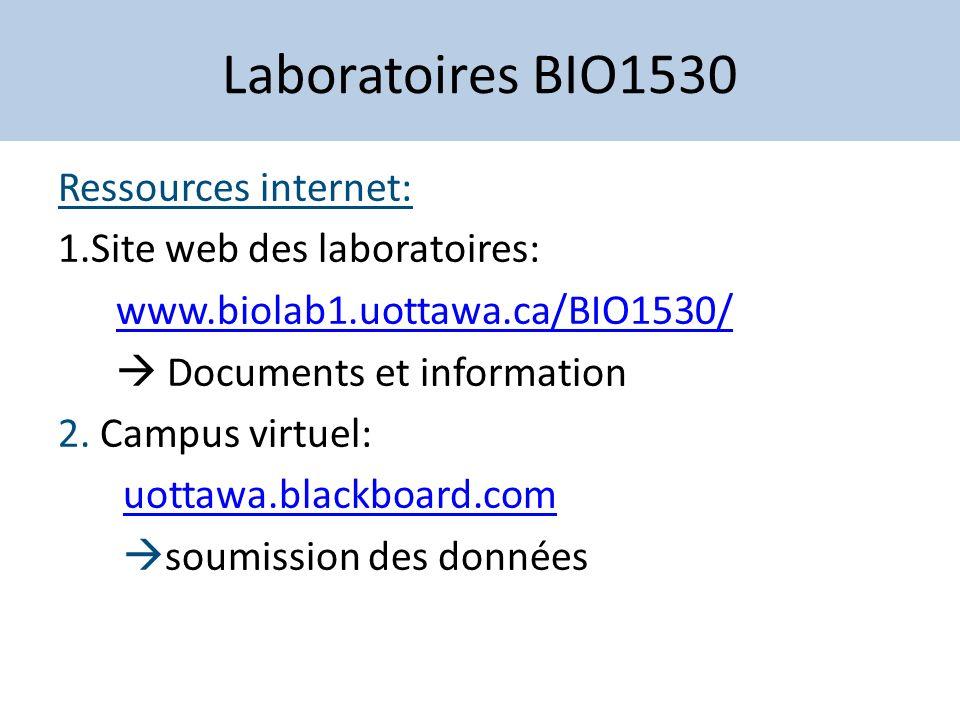 Laboratoires BIO1530 Ressources internet: 1.Site web des laboratoires: www.biolab1.uottawa.ca/BIO1530/ Documents et information 2. Campus virtuel: uot
