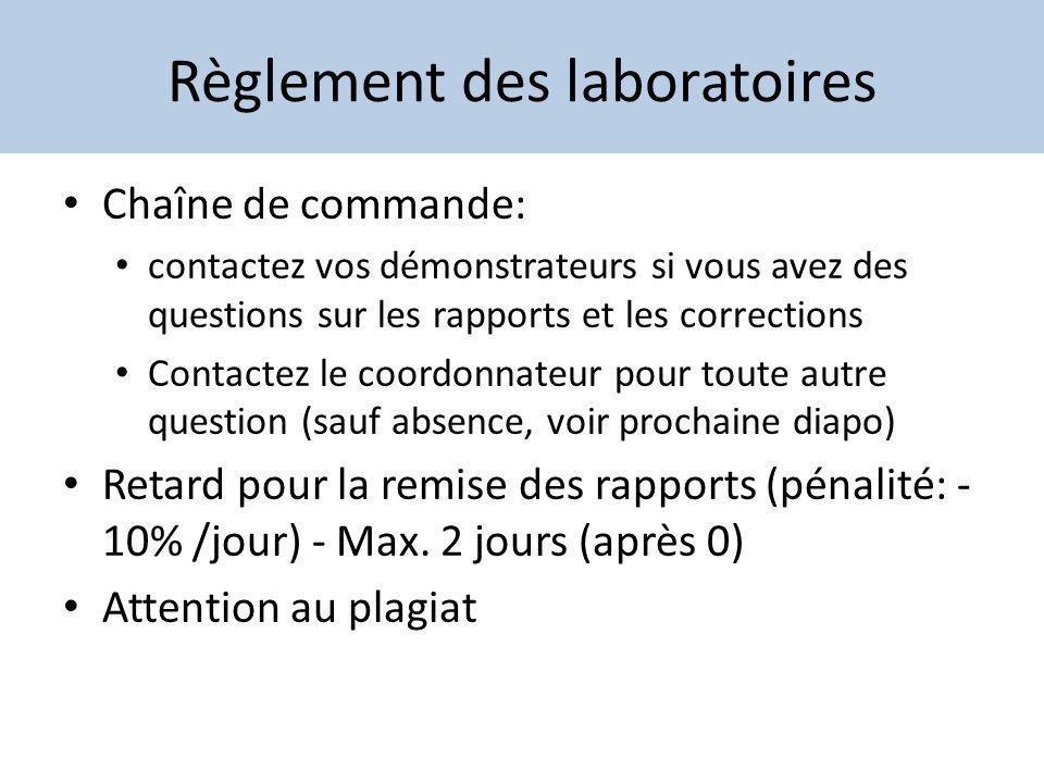 Règlement des laboratoires Chaîne de commande: contactez vos démonstrateurs si vous avez des questions sur les rapports et les corrections Contactez l