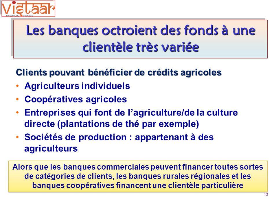 Clients pouvant bénéficier de crédits agricoles Agriculteurs individuels Coopératives agricoles Entreprises qui font de lagriculture/de la culture directe (plantations de thé par exemple) Sociétés de production : appartenant à des agriculteurs Alors que les banques commerciales peuvent financer toutes sortes de catégories de clients, les banques rurales régionales et les banques coopératives financent une clientèle particulière Les banques octroient des fonds à une clientèle très variée 13