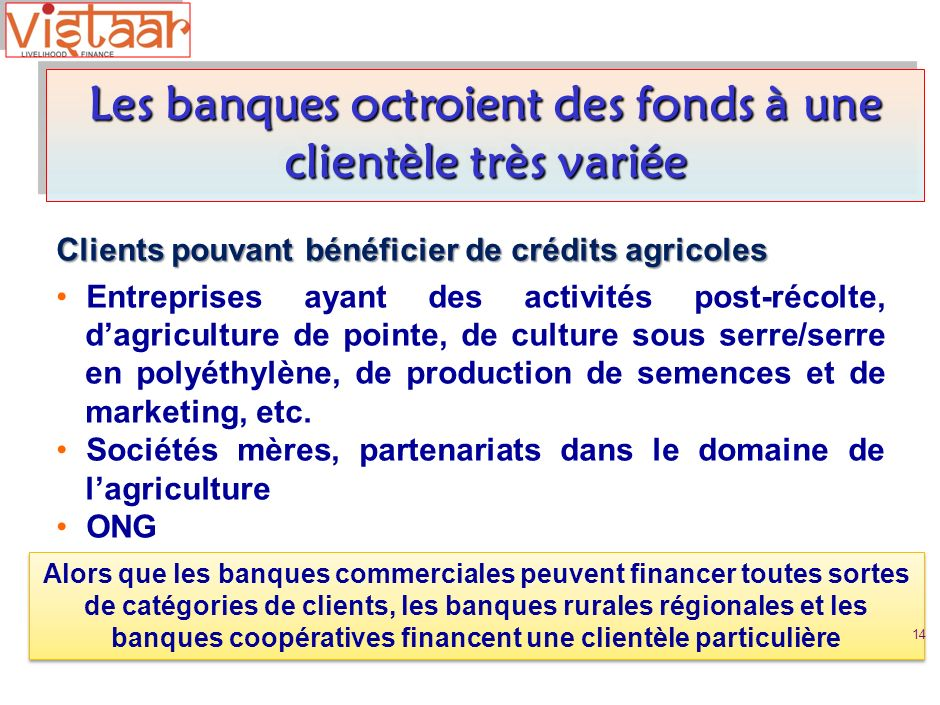 Clients pouvant bénéficier de crédits agricoles Entreprises ayant des activités post-récolte, dagriculture de pointe, de culture sous serre/serre en polyéthylène, de production de semences et de marketing, etc.