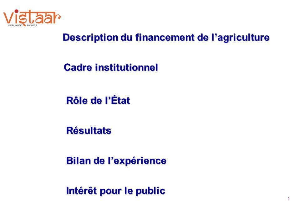 1 Cadre institutionnel Description du financement de lagriculture Rôle de lÉtat RésultatsRésultats Bilan de lexpérience Intérêt pour le public