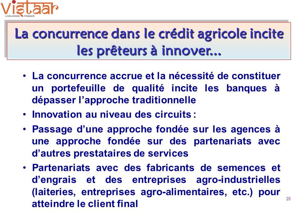 La concurrence dans le crédit agricole incite les prêteurs à innover...