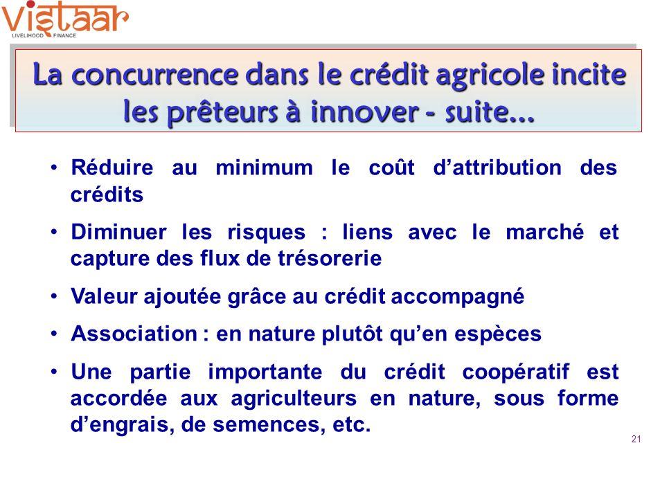 La concurrence dans le crédit agricole incite les prêteurs à innover - suite...