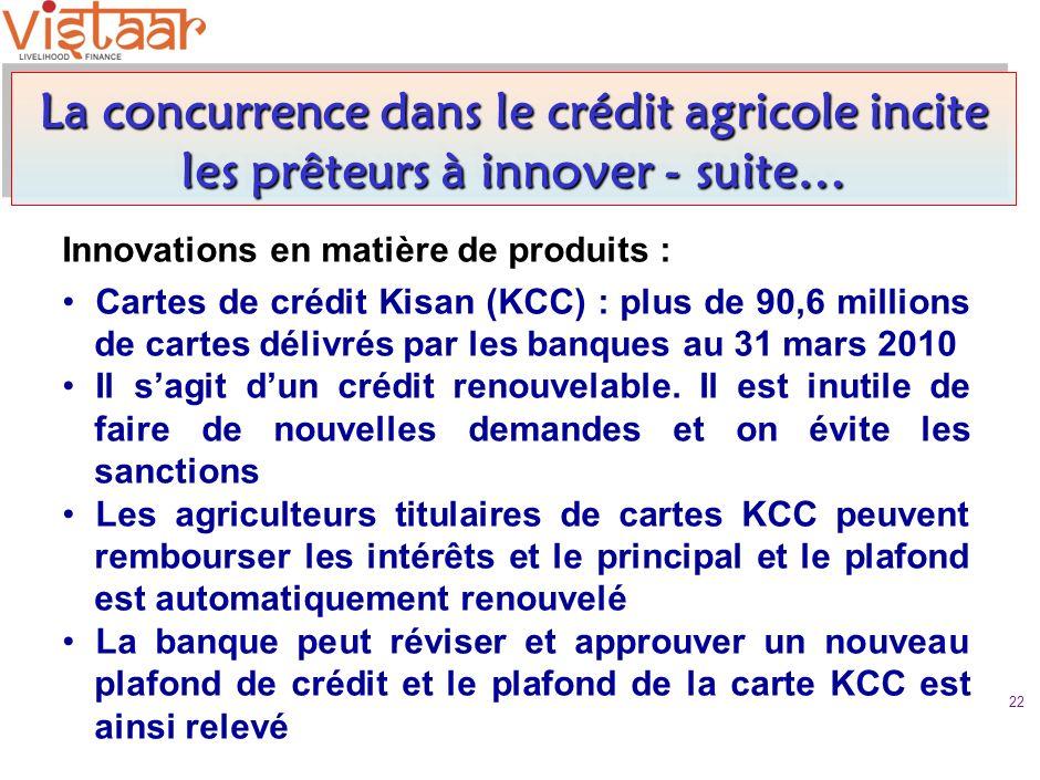 La concurrence dans le crédit agricole incite les prêteurs à innover - suite… Innovations en matière de produits : Cartes de crédit Kisan (KCC) : plus de 90,6 millions de cartes délivrés par les banques au 31 mars 2010 Il sagit dun crédit renouvelable.