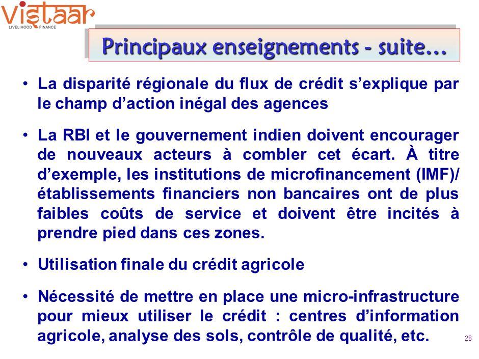 Principaux enseignements - suite… La disparité régionale du flux de crédit sexplique par le champ daction inégal des agences La RBI et le gouvernement indien doivent encourager de nouveaux acteurs à combler cet écart.