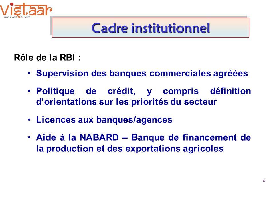 Cadre institutionnel Rôle de la RBI : Supervision des banques commerciales agréées Politique de crédit, y compris définition dorientations sur les priorités du secteur Licences aux banques/agences Aide à la NABARD – Banque de financement de la production et des exportations agricoles 6