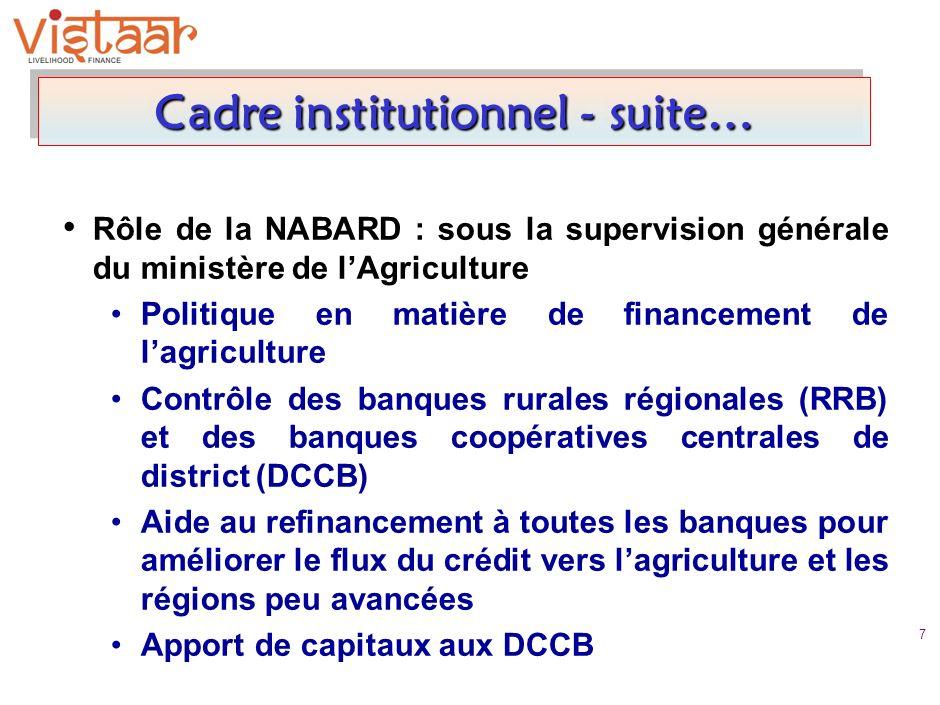 Rôle de la NABARD : sous la supervision générale du ministère de lAgriculture Politique en matière de financement de lagriculture Contrôle des banques rurales régionales (RRB) et des banques coopératives centrales de district (DCCB) Aide au refinancement à toutes les banques pour améliorer le flux du crédit vers lagriculture et les régions peu avancées Apport de capitaux aux DCCB 7 Cadre institutionnel - suite…