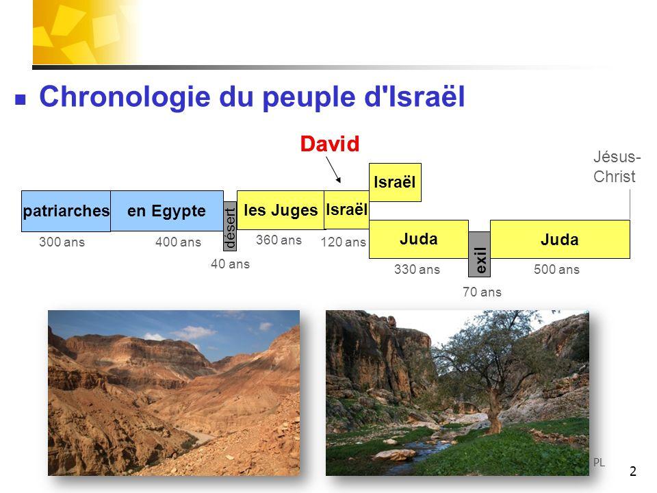 2 patriarches les Juges Juda Israël Juda désert exil 400 ans 40 ans 120 ans300 ans 330 ans 70 ans 500 ans Israël 360 ans Chronologie du peuple d'Israë
