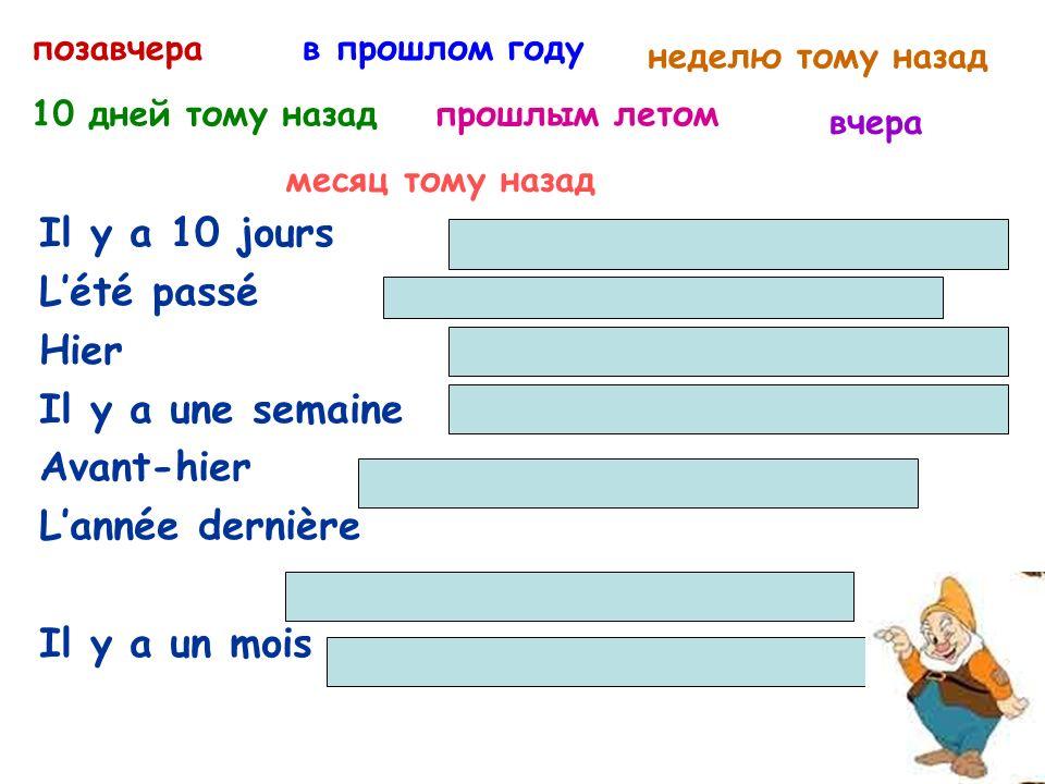 Passé Composé образуется из двух частей Вспомогательный глагол + особая форма основного глагола (avoir или être) (participe passé) J ai sonné – Я позвонил Je suis entré – Я вошёл Вспомогательный глагол спрягается в настоящем времени и на русский язык не переводится.