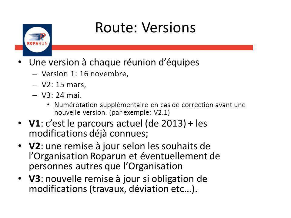 Route: Versions Une version à chaque réunion déquipes – Version 1: 16 novembre, – V2: 15 mars, – V3: 24 mai. Numérotation supplémentaire en cas de cor