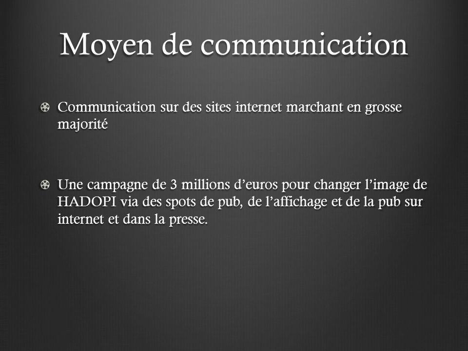 Moyen de communication Communication sur des sites internet marchant en grosse majorité Une campagne de 3 millions deuros pour changer limage de HADOPI via des spots de pub, de laffichage et de la pub sur internet et dans la presse.
