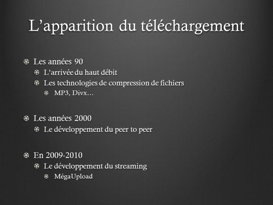 Lapparition du téléchargement Les années 90 Larrivée du haut débit Les technologies de compression de fichiers MP3, Divx… Les années 2000 Le développement du peer to peer En 2009-2010 Le développement du streaming MégaUpload