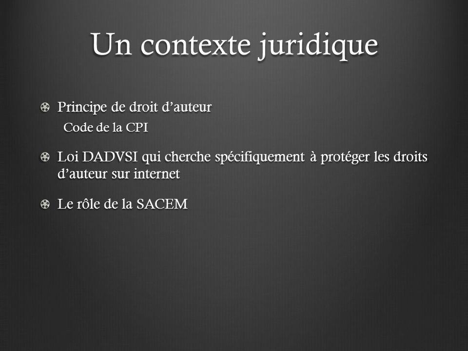 Un contexte juridique Principe de droit dauteur Code de la CPI Loi DADVSI qui cherche spécifiquement à protéger les droits dauteur sur internet Le rôle de la SACEM