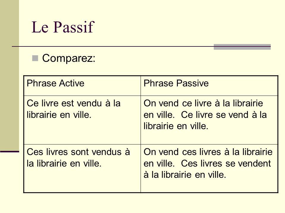 Le Passif Comparez: Phrase ActivePhrase Passive Ce livre est vendu à la librairie en ville. On vend ce livre à la librairie en ville. Ce livre se vend