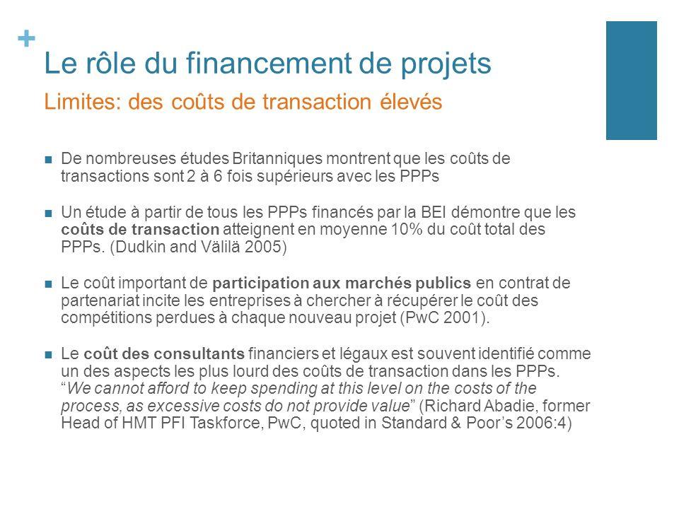 + Le rôle du financement de projets De nombreuses études Britanniques montrent que les coûts de transactions sont 2 à 6 fois supérieurs avec les PPPs