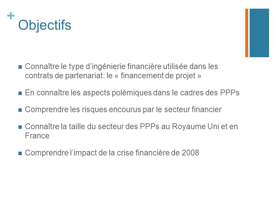 + Objectifs Connaître le type dingénierie financière utilisée dans les contrats de partenariat: le « financement de projet » En connaître les aspects