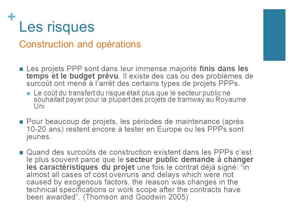 + Les risques Les projets PPP sont dans leur immense majorité finis dans les temps et le budget prévu. Il existe des cas ou des problèmes de surcoût o