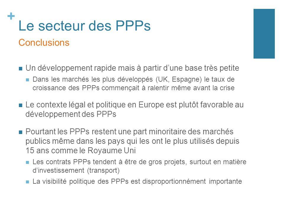+ Le secteur des PPPs Un développement rapide mais à partir dune base très petite Dans les marchés les plus développés (UK, Espagne) le taux de croiss