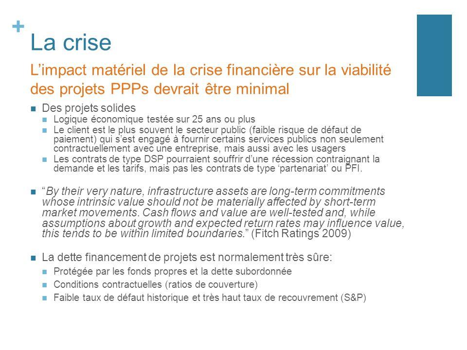 + La crise Des projets solides Logique économique testée sur 25 ans ou plus Le client est le plus souvent le secteur public (faible risque de défaut d