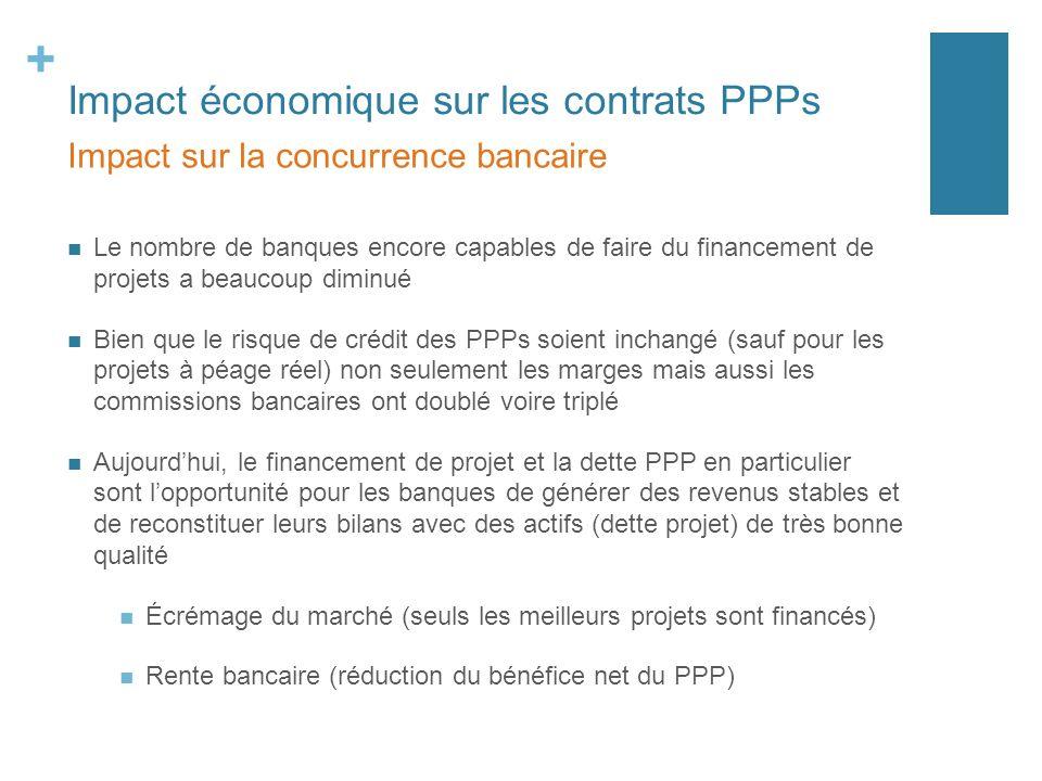 + Impact économique sur les contrats PPPs Le nombre de banques encore capables de faire du financement de projets a beaucoup diminué Bien que le risqu
