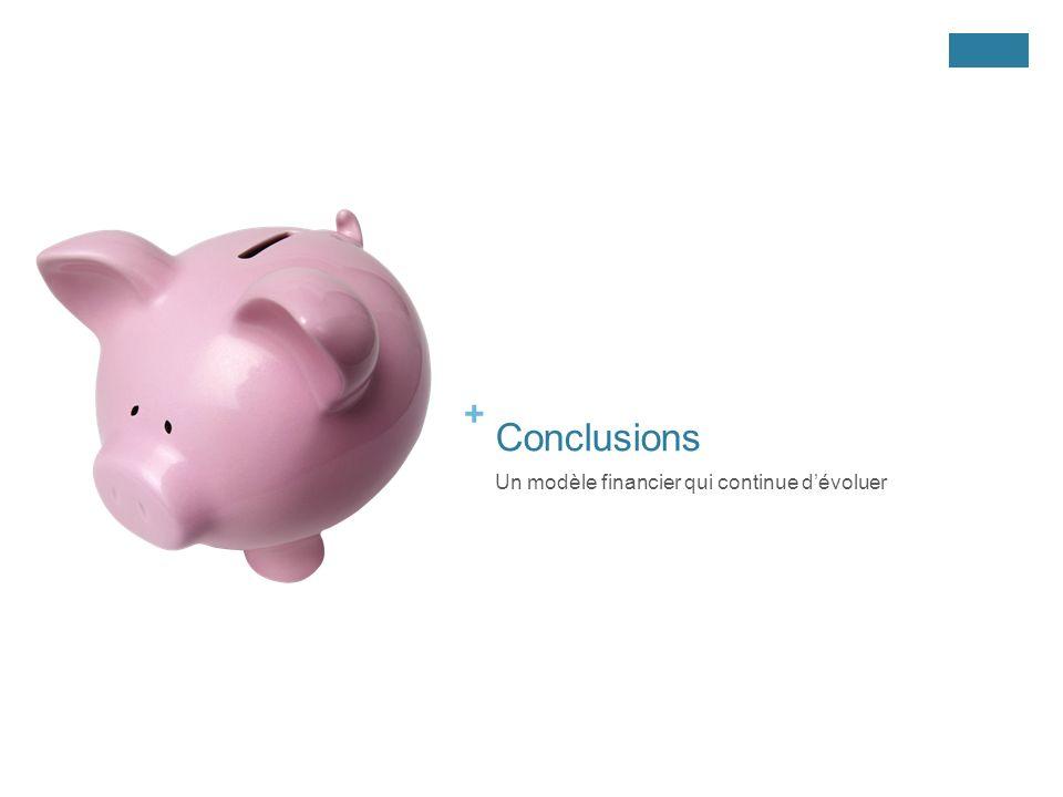 + Conclusions Un modèle financier qui continue dévoluer