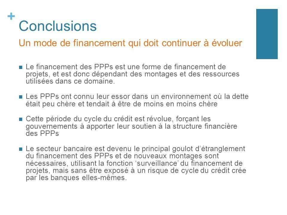 + Conclusions Le financement des PPPs est une forme de financement de projets, et est donc dépendant des montages et des ressources utilisées dans ce