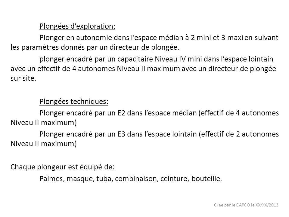 Crée par le CAPCO le XX/XX/2013 Plongées dexploration: Plonger en autonomie dans lespace médian à 2 mini et 3 maxi en suivant les paramètres donnés pa