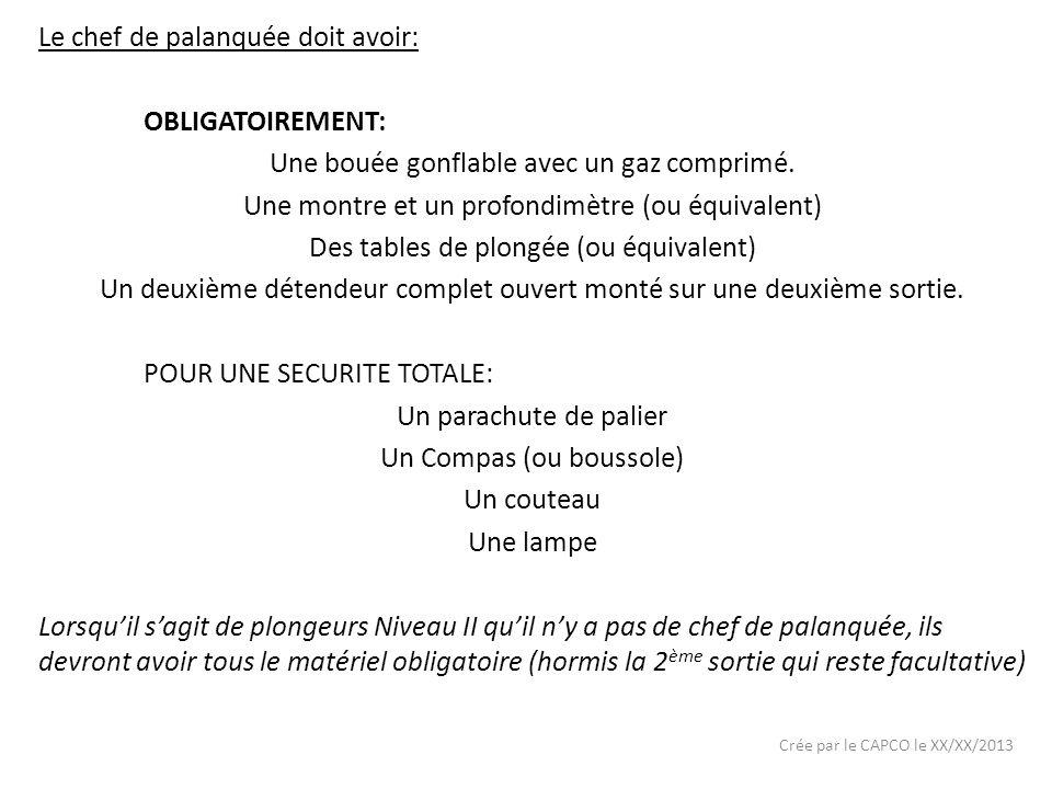Crée par le CAPCO le XX/XX/2013 Le chef de palanquée doit avoir: OBLIGATOIREMENT: Une bouée gonflable avec un gaz comprimé. Une montre et un profondim