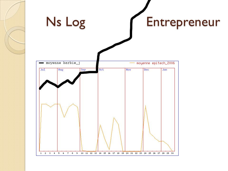 Ns Log Entrepreneur Ns Log Entrepreneur