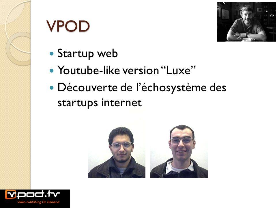 VPOD Startup web Youtube-like version Luxe Découverte de léchosystème des startups internet
