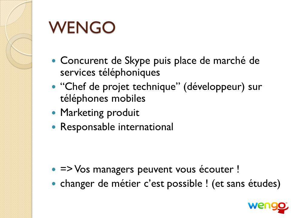 WENGO Concurent de Skype puis place de marché de services téléphoniques Chef de projet technique (développeur) sur téléphones mobiles Marketing produi