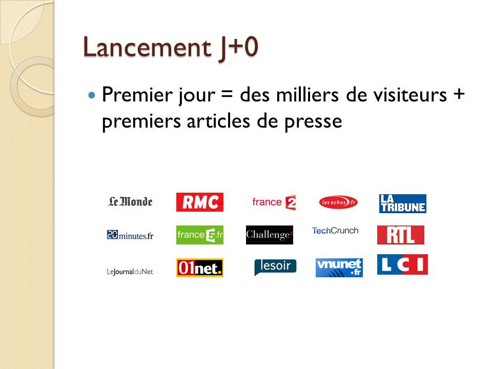 Lancement J+0 Premier jour = des milliers de visiteurs + premiers articles de presse