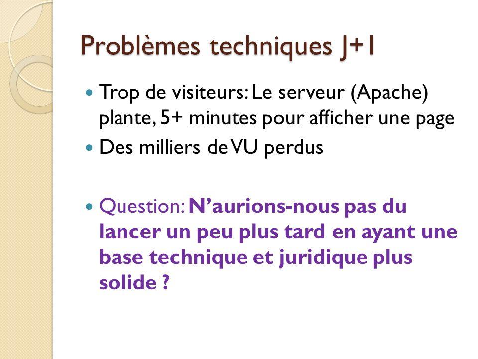 Problèmes techniques J+1 Trop de visiteurs: Le serveur (Apache) plante, 5+ minutes pour afficher une page Des milliers de VU perdus Question: Naurions