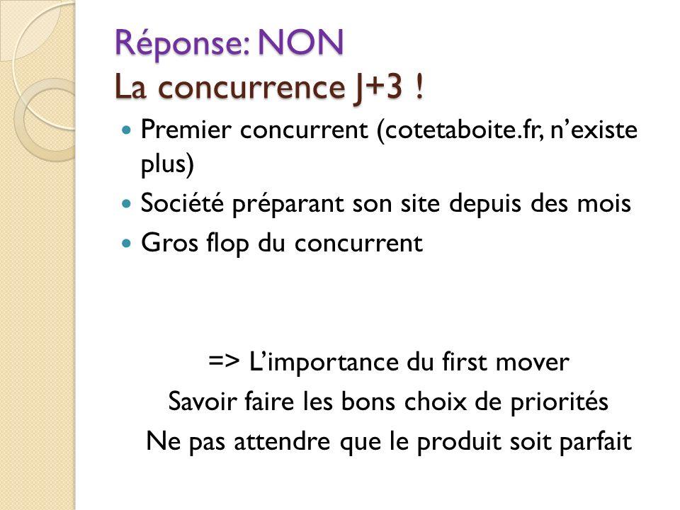 Réponse: NON La concurrence J+3 ! Premier concurrent (cotetaboite.fr, nexiste plus) Société préparant son site depuis des mois Gros flop du concurrent