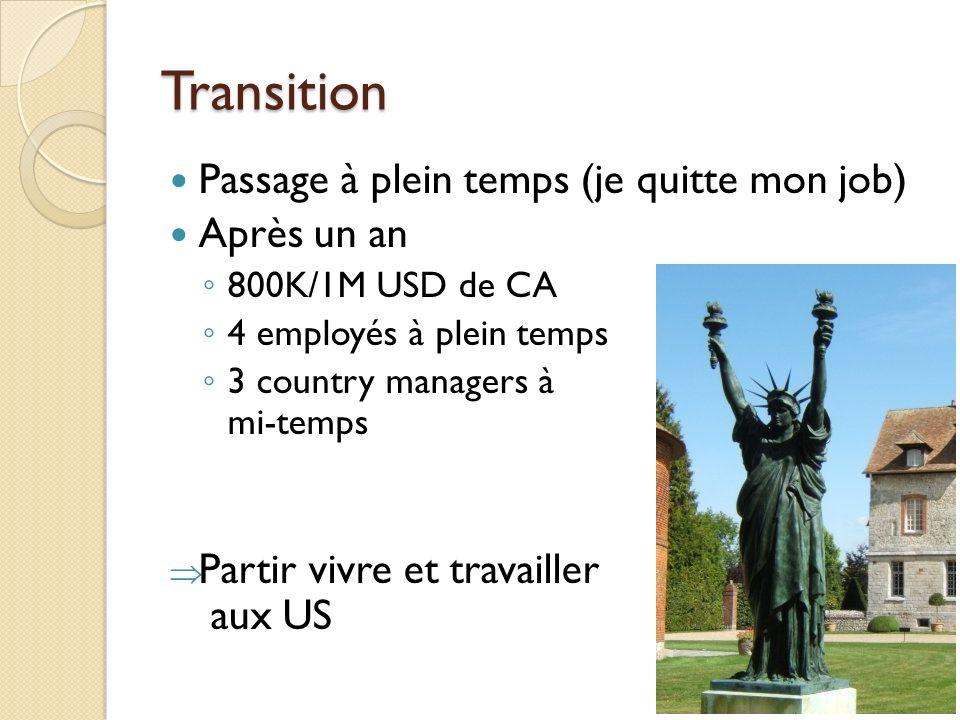 Transition Passage à plein temps (je quitte mon job) Après un an 800K/1M USD de CA 4 employés à plein temps 3 country managers à mi-temps Partir vivre