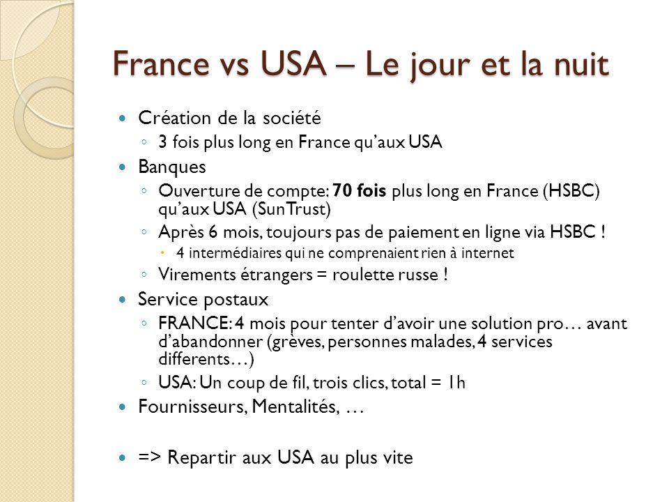 France vs USA – Le jour et la nuit Création de la société 3 fois plus long en France quaux USA Banques Ouverture de compte: 70 fois plus long en Franc
